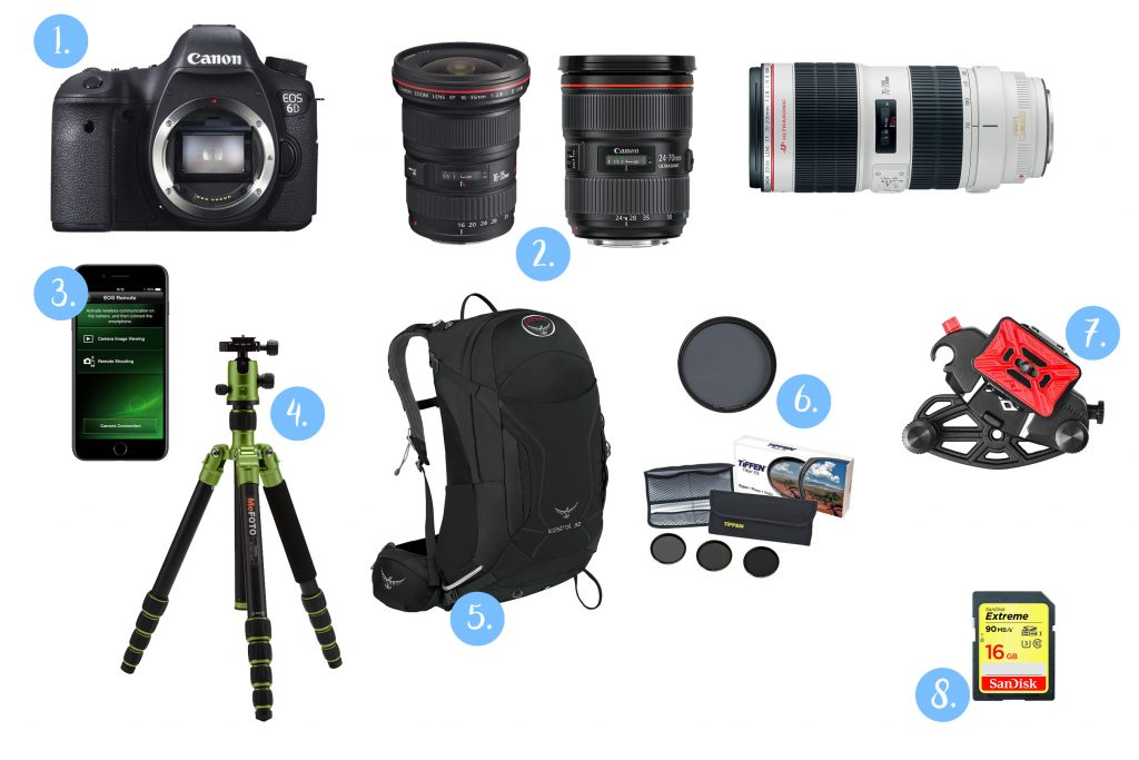 Travel and Landscape Photography Gear